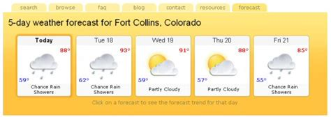 forecastadvisor weather forecast accuracy blog forecastadvisor weather forecast accuracy blog see