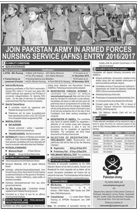 Join Militaty After Mba by Join Pak Army As A Nursing Service Afns 2018