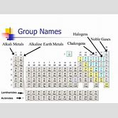 Periodic table alkali metals alkaline earth metals halogens noble periodic table alkali metals alkaline earth metals halogens urtaz