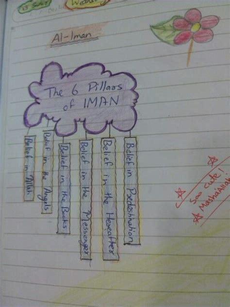 pillars  iman iman beliefs teaching