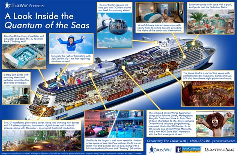 a look inside the quantum of the seas an infographic