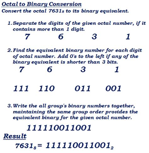 calculator octal binary octal converter with conversion table