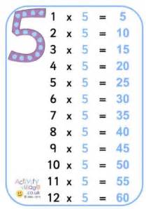 Table For Five by Times Tables Posters