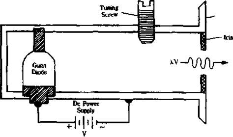jakec capacitor quality gunn diode transceiver 28 images the gm3oxx portable 3cm transceiver the microwave museum