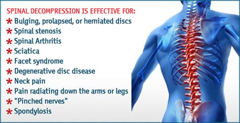 hydration therapy icd 9 code decompression spinal decompression