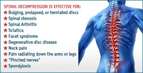 icd 9 hydration decompression spinal decompression