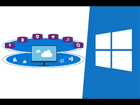 programming windows 10 via uwp part 2 learn to program universal windows apps for the desktop programming win10 books developing windows 10 uwp apps part 2 an course