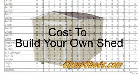 cost to build cost to build your own shed youtube