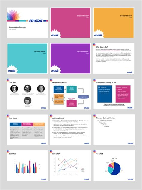powerpoint design software software powerpoint design for emozia by anharfahrul