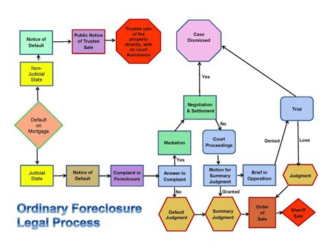 Foreclosure Records New Jersey Fightforeclosure Net