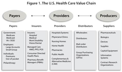 the business of healthcare innovation convergence in the