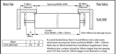 Standard Shed Sizes by Wood Shed Specs Standard Shed Roller Door Sizes
