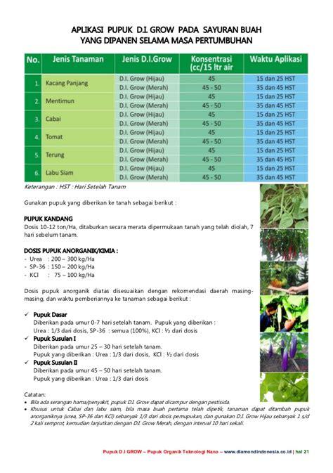 Grow More Daun Pupuk Rekomendasi Untuk Tanaman Hijau Menyuburkan product knowledge pupuk di grow