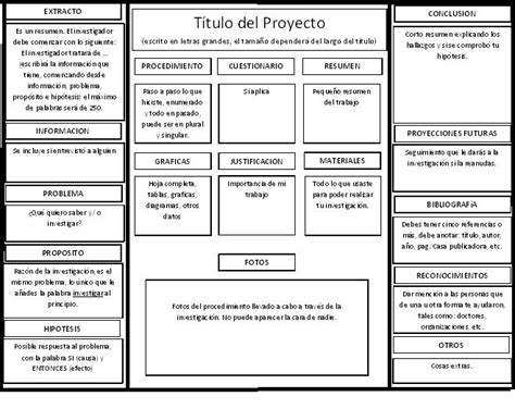 Proyectos De Feria Cientifica | c 243 mo hacer un proyecto para feria cient 237 fica do it