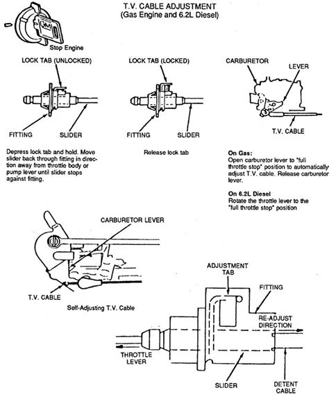 Art Carr S 700r4 Tv Cable Adjustment Guide From