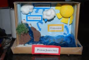 3d project 3d water cycle project project on the water cycle here
