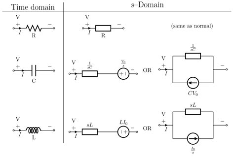 capacitor in laplace domain file s domain circuit equivalents svg wikimedia commons