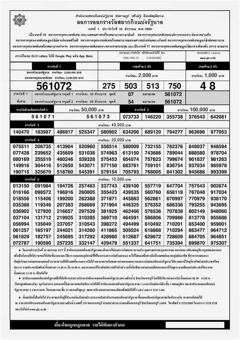 thailand lottery  result st january   wednesday funinventorz