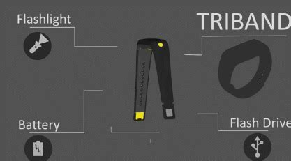 wearable phone charger triband plus wearable phone charger cool wearable