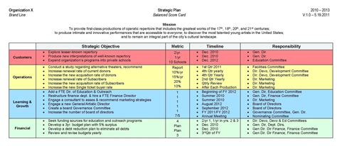technology strategic plan template it strategic plan template 3 year