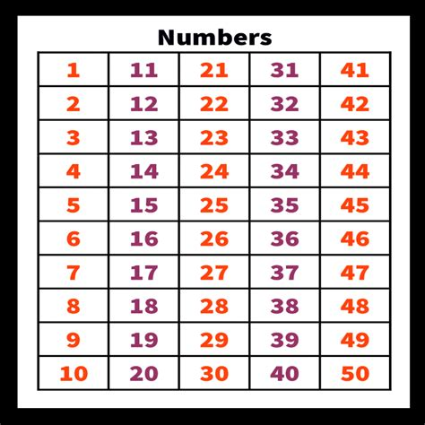 printable numbers board numbers chart 1 50 board 2 pinterest chart time
