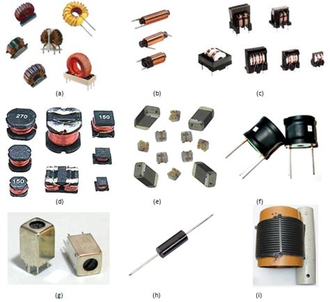 inductor and it types sharetechnote