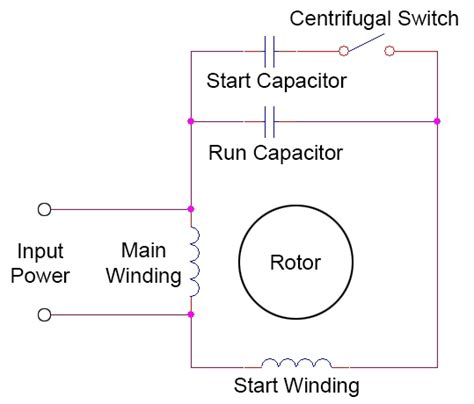 wiring diagram on capacitor start motor dual capacitor