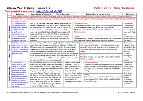 year 1 pattern and rhyme poetry planning yr 1 poetry unit 1 using the senses by hamiltontrust