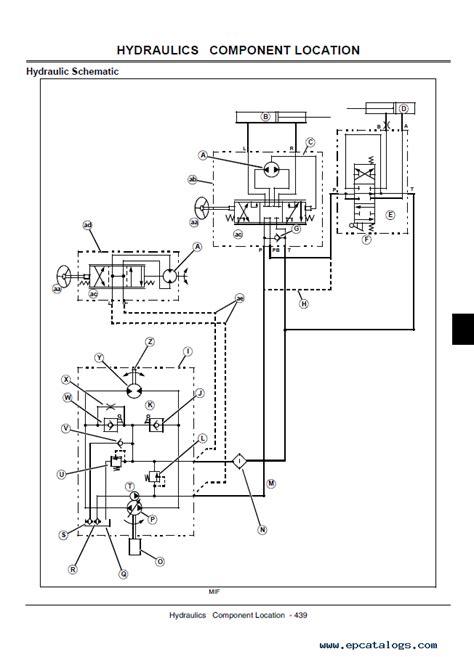 repair manual deere gx255 gx325 gx335 gx345 garden