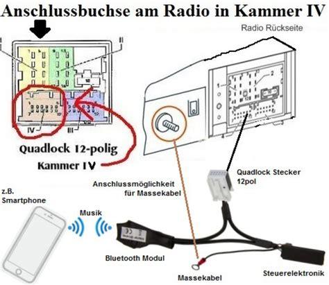 Bt Bluetooth Adapter Mp3 Aux Cd Wechsler Audi Radio Rns E