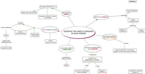 Guerre Persiane Schema by Mappe Le Guerre Persiane Istitutoalbesteiner Gov It