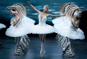 Top 6 Most Popular Ballets of All Time | BalletBoard.com