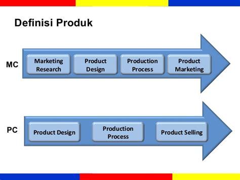 desain kemasan definisi ekma 4215 manajemen operasi modul 2 desain produk