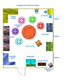 classroom layout for cooperative learning collaborative classroom on pinterest smith system 21st