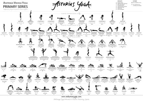 ashtanga poses chart ashtanga primary series retreat in asturias