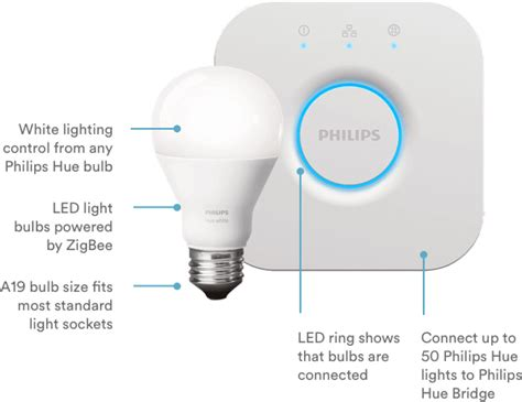 philips hue lighting system vivint and philips hue vivint smart home