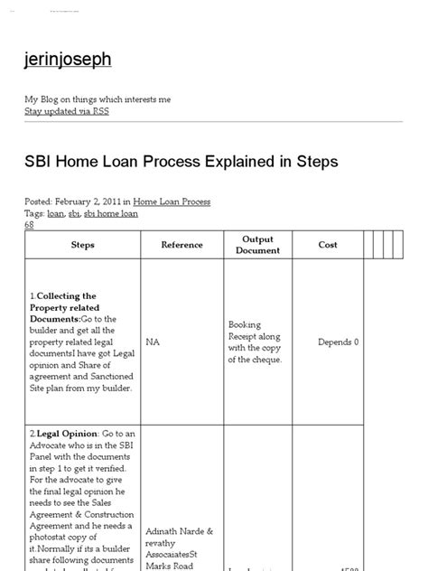 sbi housing loan procedure sbi housing loan procedure 28 images study of the procedure of disbursement of