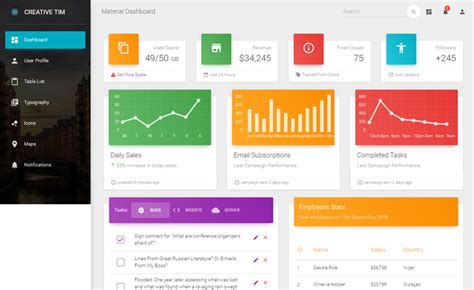 Simple And Lightweight Free Material Ui Admin Template React Ui Templates