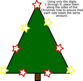 1000 ideas about christmas math on pinterest christmas