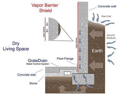basement waterproofing philadelphia basement waterproofing philadelphia basement repair