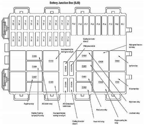 2005 focus fuse box diagram i a 2005 ford focus zx4 with the 2 0 it has about