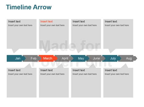 timeline for powerpoint template timeline arrow editable powerpoint template