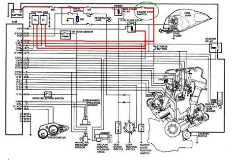 suzuki gsx r1000 k2 wiring diagrams suzuki gsx r750 wiring
