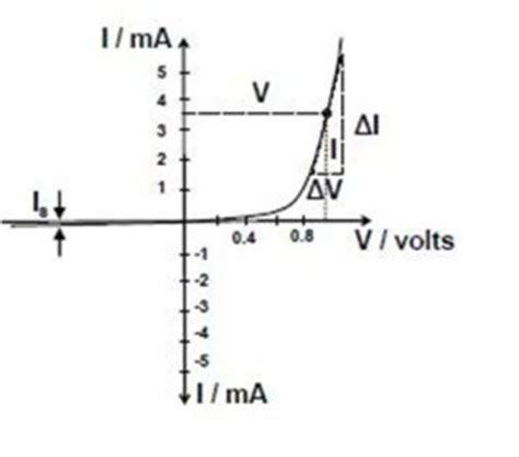 what is diode and resistor diode1 ece tutorials