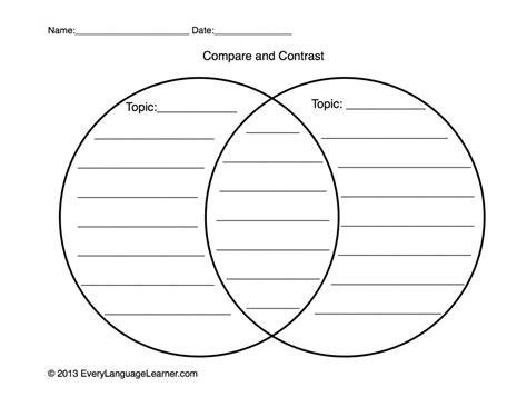 compare and contrast diagrams ven diagram homework help