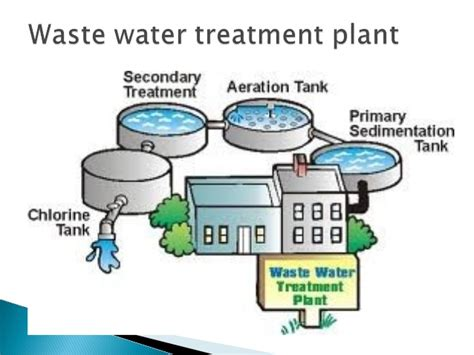 water treatment 7pilar water treatment water waste water treatment
