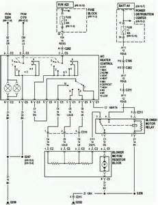 wiring diagram for 98 jeep cherokee heater wiring get
