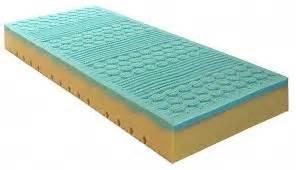 miglior tipo di materasso come scegliere il materasso in base alla posizione in cui