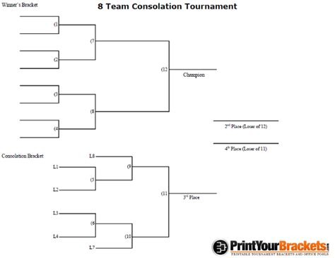 Winner And Loser Bracket Template 8 team consolation tournament bracket printable