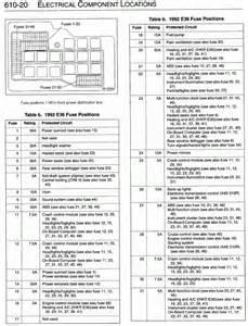 bmw klub pl zobacz temat i e36 rozpiska bezpiecznik 243 w